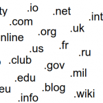 100 Most Popular TLDs by Google Index