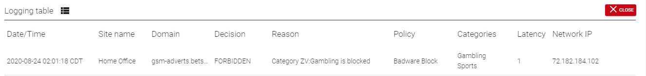 block-reason-2